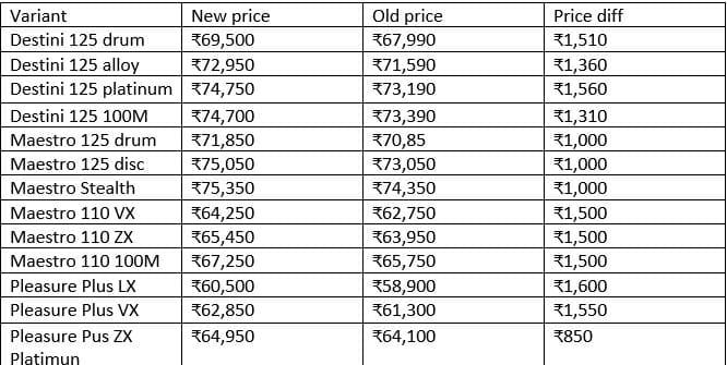 hero price list 2
