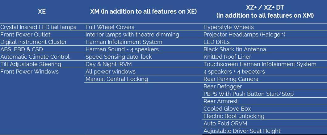 Tata Tigor EV Variants