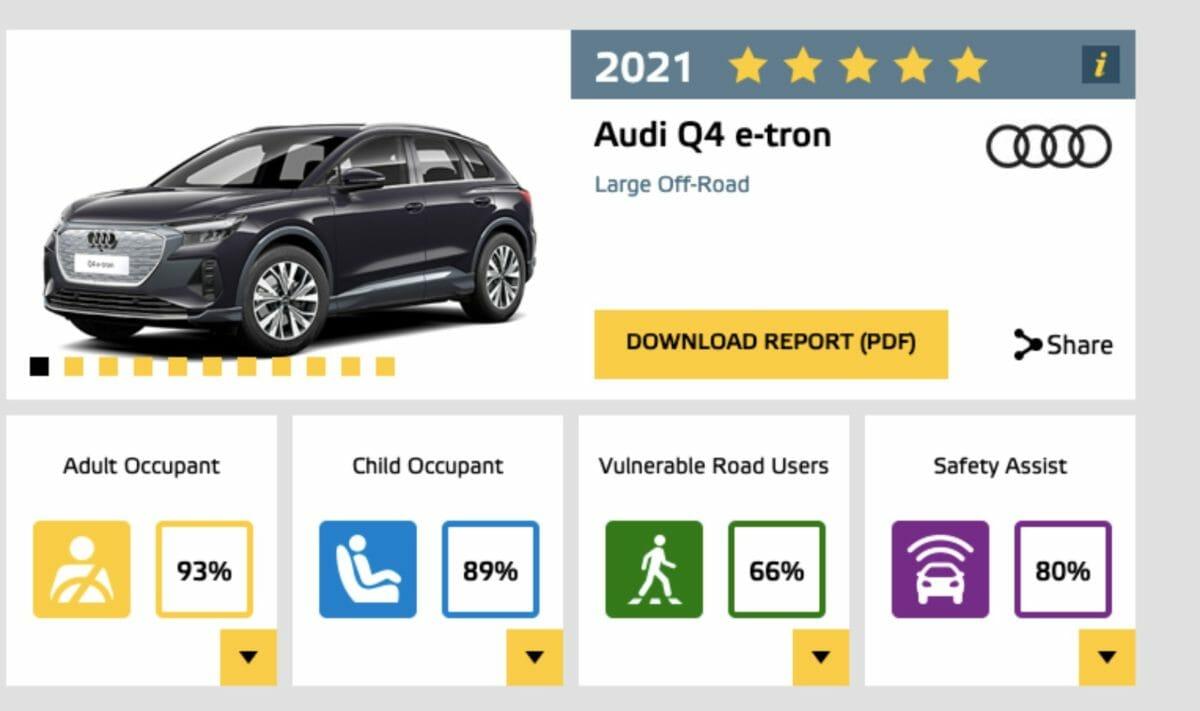 Audi Q4 etron safety