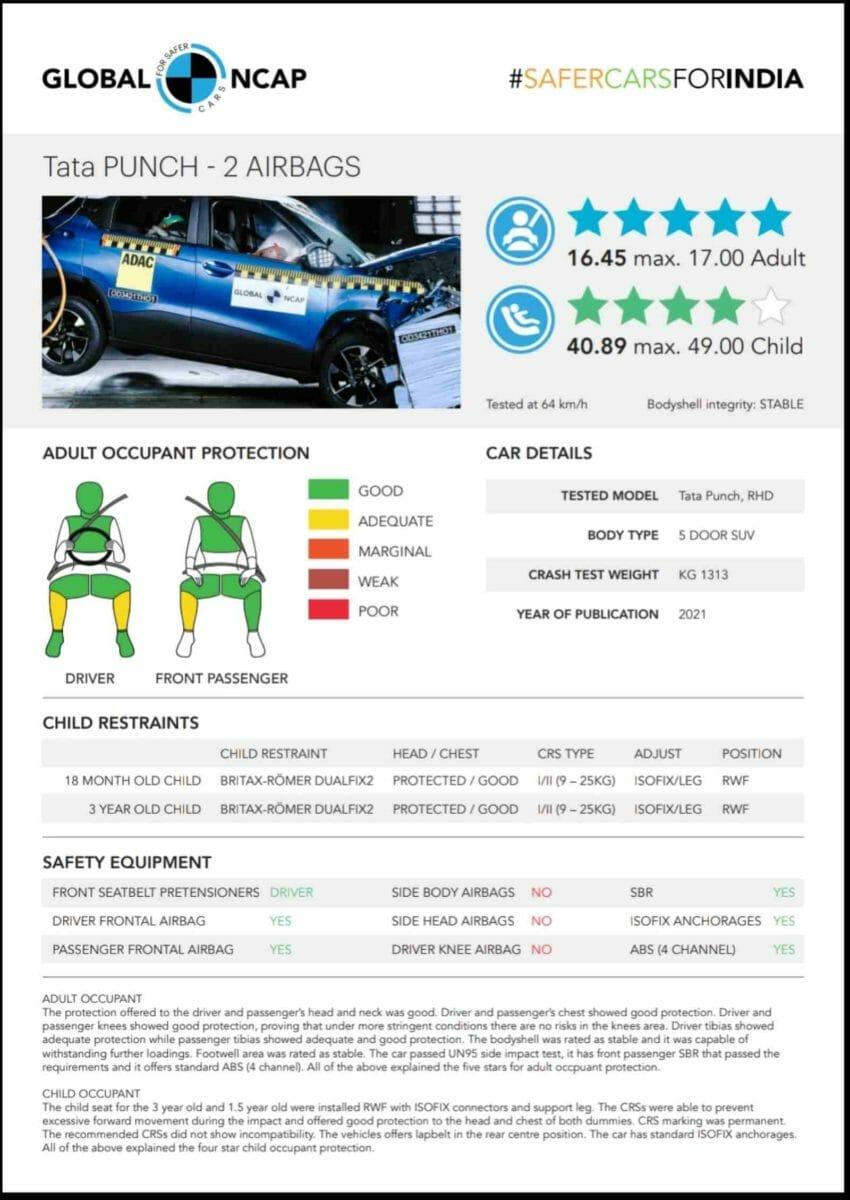 Tata Punch crash test report