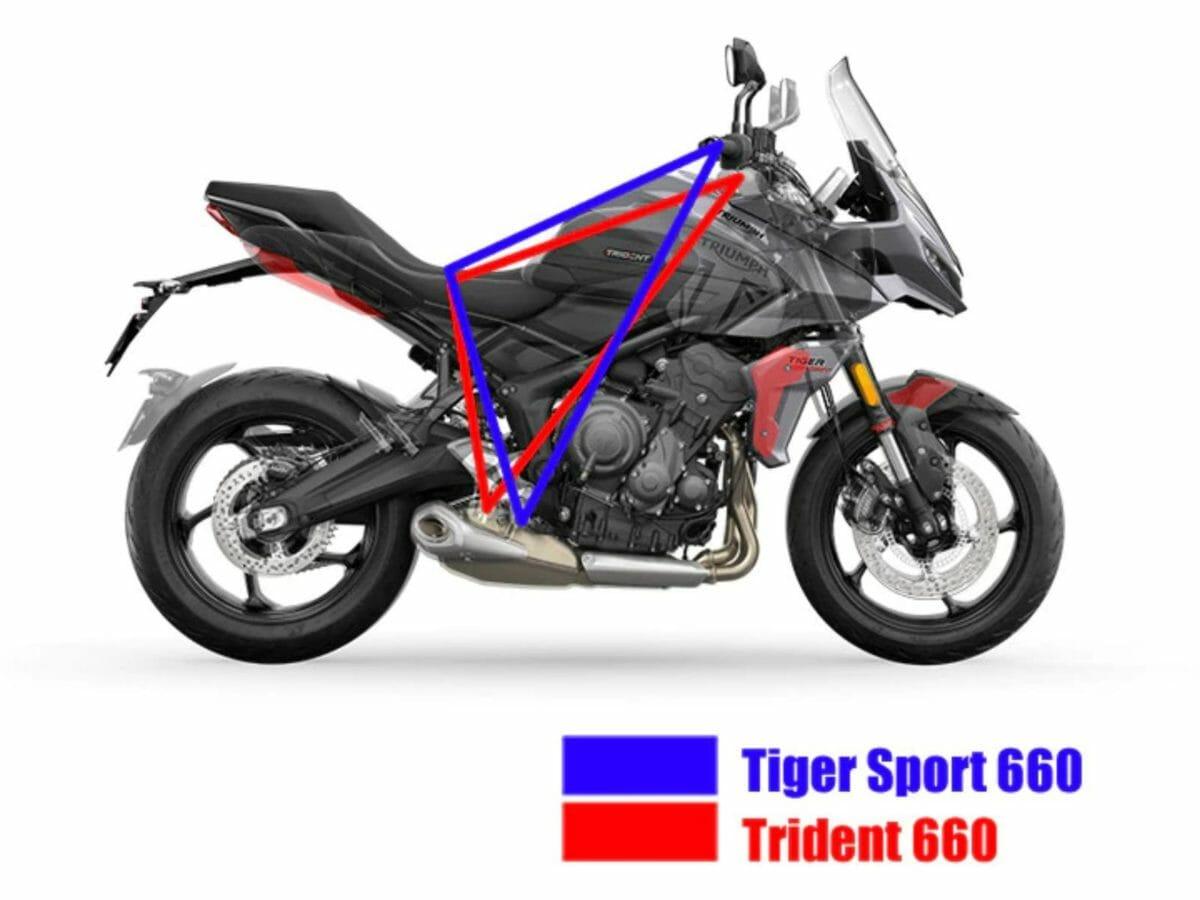 Triumph Tiger Sport 660 (3)